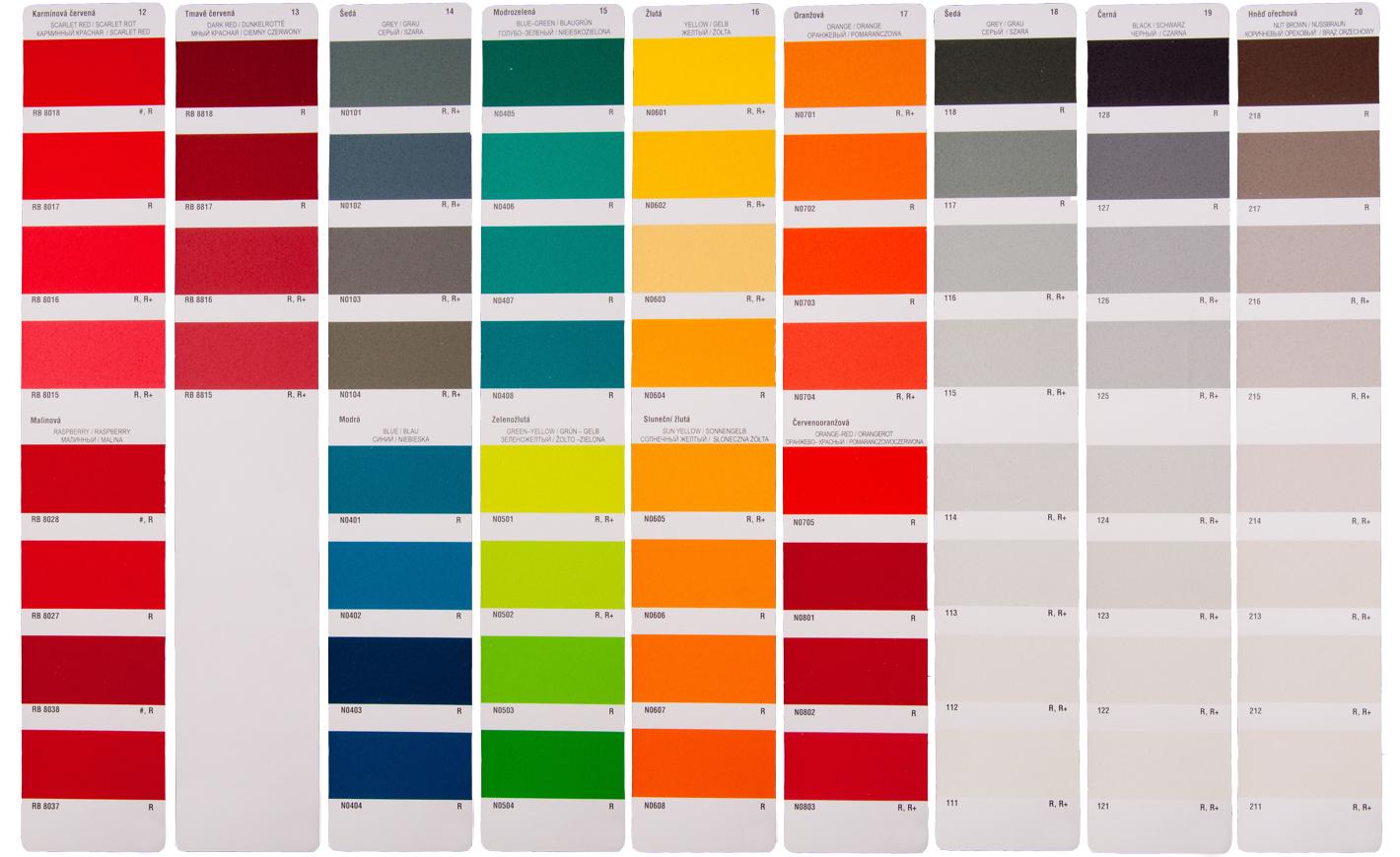 Fasádní barva cena m2